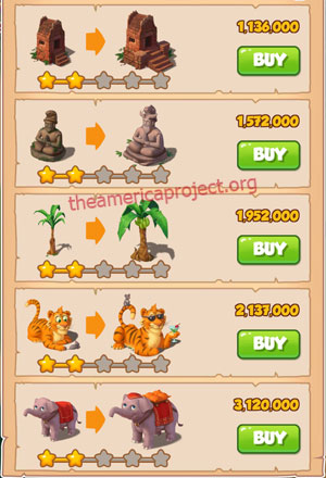 Coin Master Village 17: Jungle 3 Stars Price List