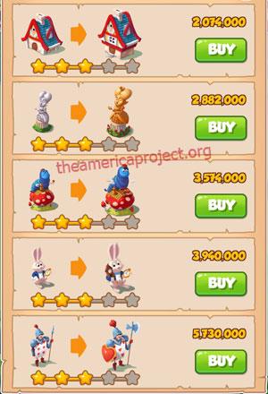 Coin Master Village 18: Wonderland 4 Stars Price List