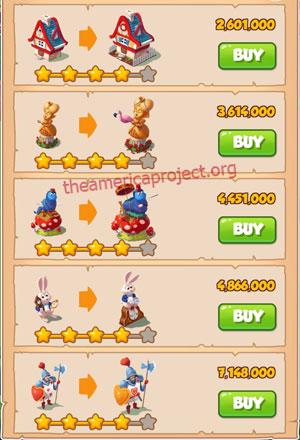 Coin Master Village 18: Wonderland 5 Stars Price List
