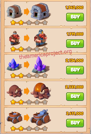 Coin Master Village 19: Miners 3 Stars Price List