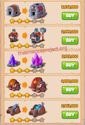 Coin Master Village 19: Miners 4 Stars Price List
