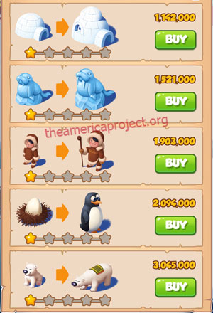 Coin Master Village 20: The Arctic 2 Stars Price List