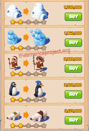 Coin Master Village 20: The Arctic 3 Stars Price List