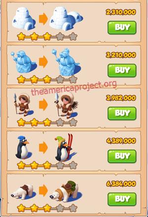 Coin Master Village 20: The Arctic 4 Stars Price List