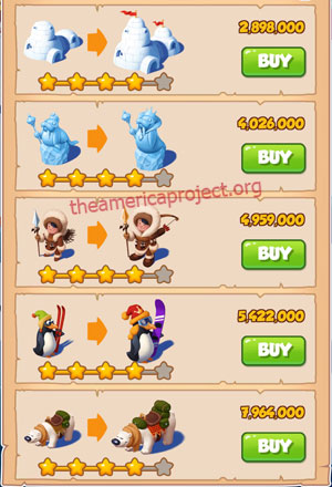 Coin Master Village 20: The Arctic 5 Stars Price List