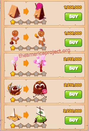 Coin Master Village 22: Candy Land 2 Stars Price List