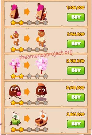 Coin Master Village 22: Candy Land 3 Stars Price List