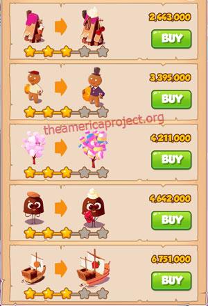 Coin Master Village 22: Candy Land 4 Stars Price List