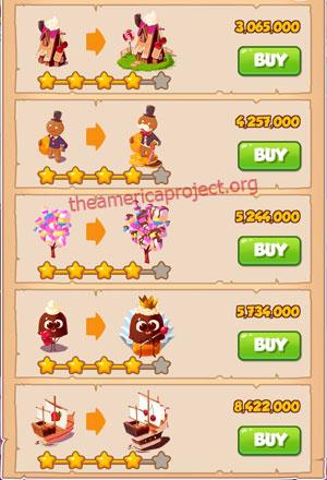 Coin Master Village 22: Candy Land 5 Stars Price List