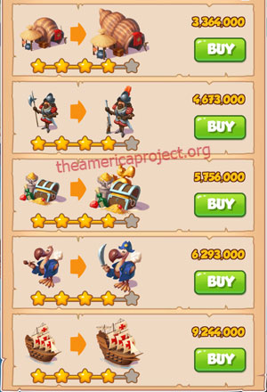 Coin Master Village 27: Columbus 5 Stars Price List