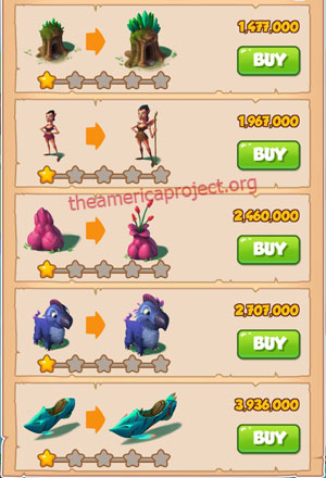 Coin Master Village 29: Magical Forest 2 Stars Price List