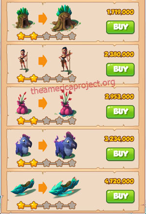 Coin Master Village 29: Magical Forest 3 Stars Price List