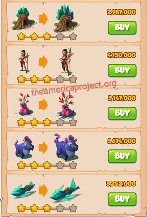 Coin Master Village 29: Magical Forest 4 Stars Price List