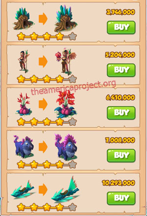 Coin Master Village 29: Magical Forest 5 Stars Price List