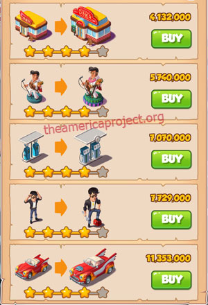 Coin Master Village 31: The 50's 5 Stars Price List