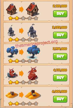 Coin Master Village 34: Dragon Lair 3 Stars Price List