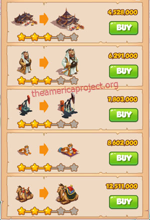 Coin Master Village 38: Oil Tyrant 4 Stars Price List