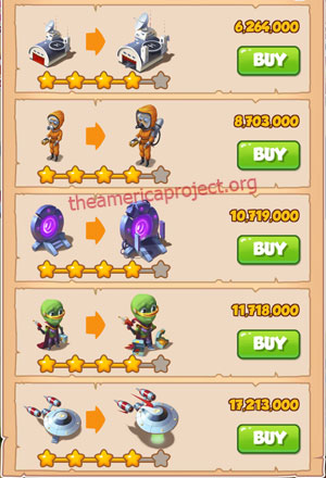 Coin Master Village 40: Area 51 5 Stars Price List