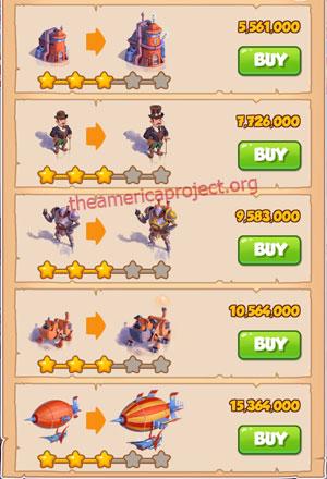 Coin Master Village 42: Steampunk Land 4 Stars Price List
