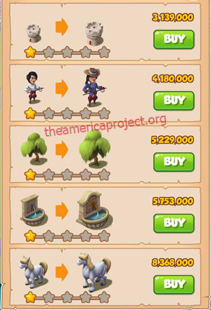 Coin Master Village 45: Musketeers 2 Stars Price List