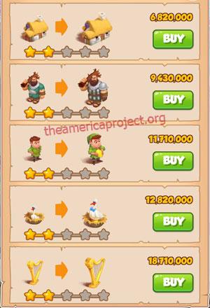 Coin Master Village 58: Jacks Beanstalks 3 Stars Price List