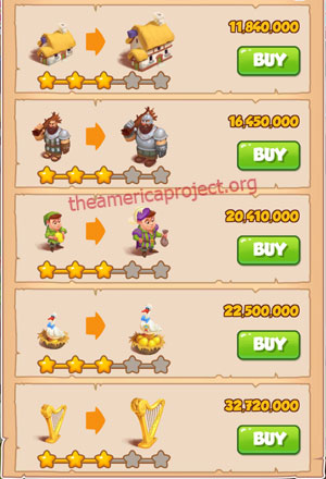 Coin Master Village 58: Jacks Beanstalks 4 Stars Price List