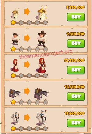 Coin Master Village 62: Don Quixote 2 Stars Price List