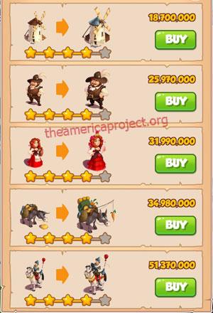 Coin Master Village 62: Don Quixote 5 Stars Price List