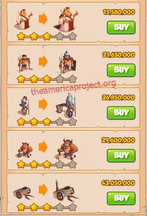 Coin Master Village 63: Colosseum 4 Stars Price List