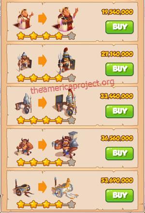 Coin Master Village 63: Colosseum 5 Stars Price List