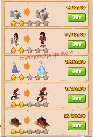 Coin Master Village 64: Cat Castle 3 Stars Price List