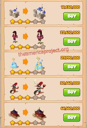 Coin Master Village 64: Cat Castle 4 Stars Price List