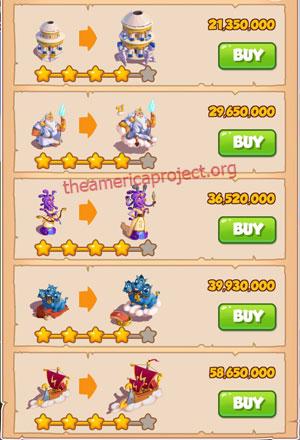 Coin Master Village 65: Olympus 5 Stars Price List