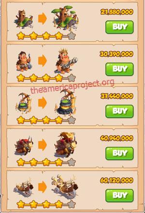 Coin Master Village 66: Trolls 5 Stars Price List