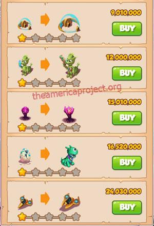 Coin Master Village 67: Aliens 2 Stars Price List