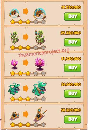 Coin Master Village 67: Aliens 4 Stars Price List