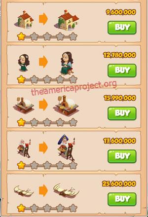 Coin Master Village 68: Da Vinci 2 Stars Price List