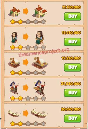 Coin Master Village 68: Da Vinci 3 Stars Price List
