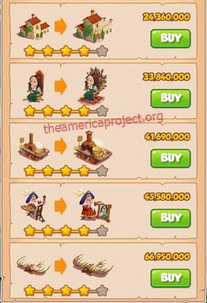 Coin Master Village 68: Da Vinci 5 Stars Price List