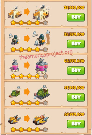 Coin Master Village 69: Sand Land 5 Stars Price List