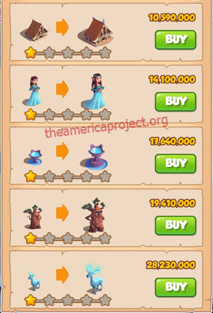 Coin Master Village 70: Elves 2 Stars Price List