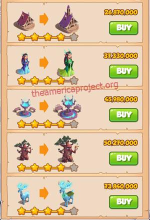 Coin Master Village 70: Elves 5 Stars Price List