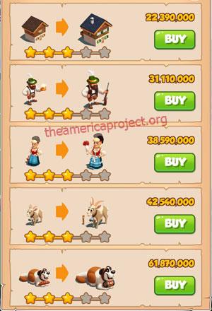 Coin Master Village 71: Switzerland 4 Stars Price List