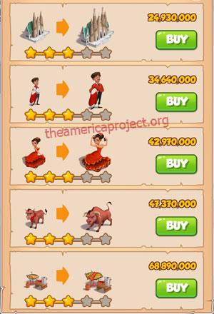 Coin Master Village 73: Spain 4 Stars Price List