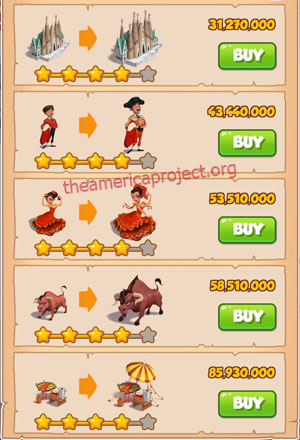 Coin Master Village 73: Spain 5 Stars Price List