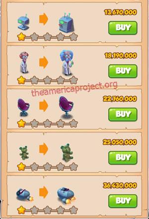 Coin Master Village 76: Scientist 2 Stars Price List