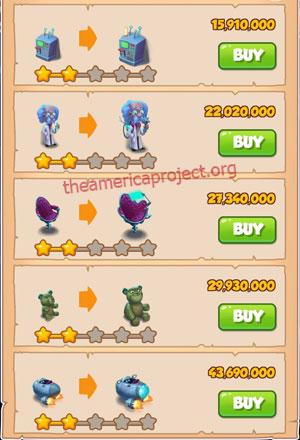 Coin Master Village 76: Scientist 3 Stars Price List
