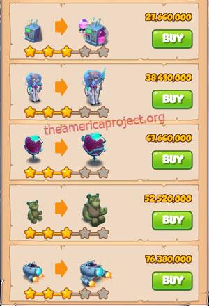 Coin Master Village 76: Scientist 4 Stars Price List