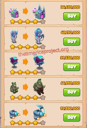 Coin Master Village 76: Scientist 5 Stars Price List