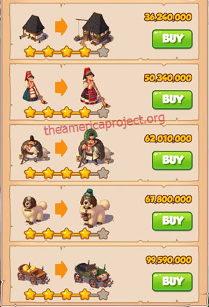 Coin Master Village 77: Romania 5 Stars Price List